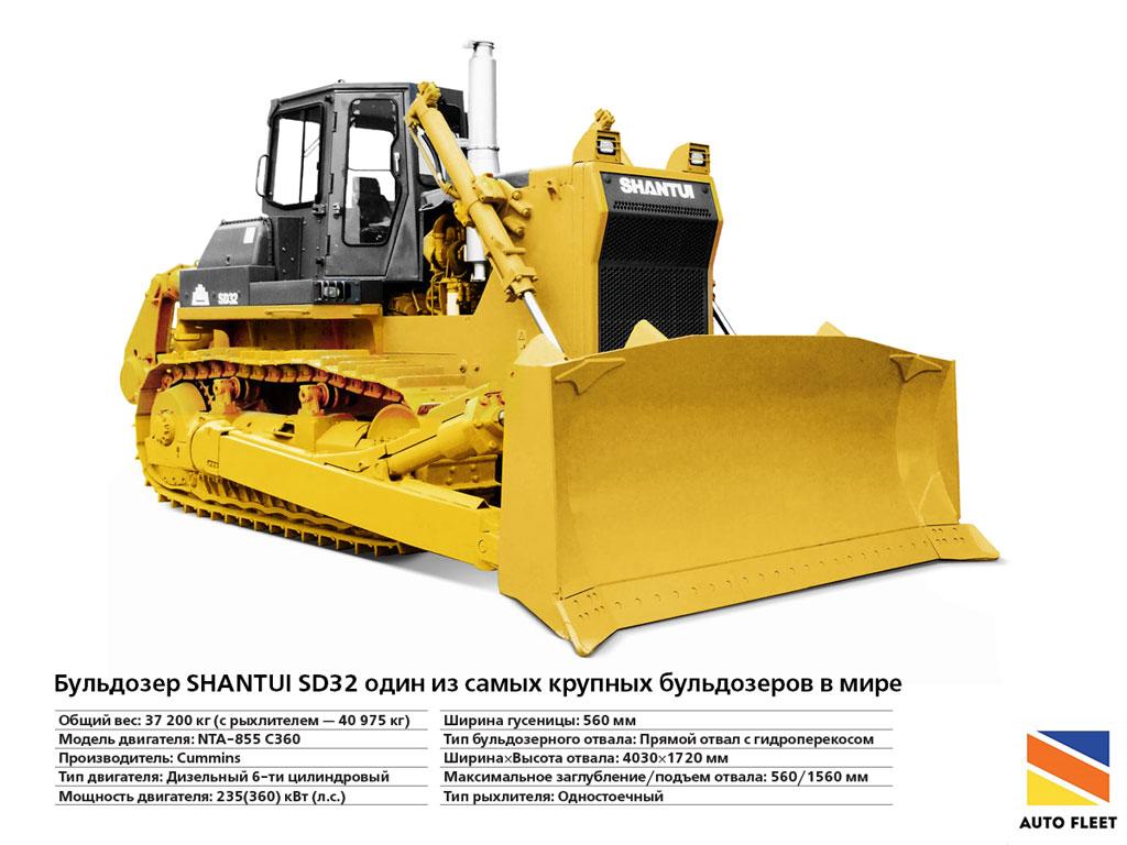 Бульдозеры Shantui SD32