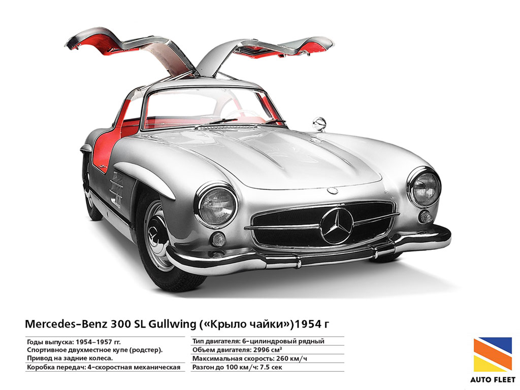 Mercedes Benz 300-SL