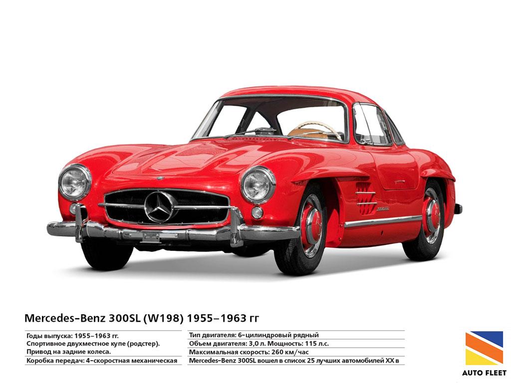 Mercedes-Benz 300SL (W198) 1955–1963гг. Купить +7 (495) 773-3494 www.auto-fleet.ru