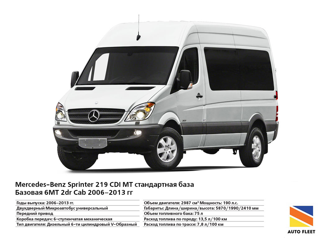 Mercedes Benz Sprinter 219 CDI. ВЫКУП, ПРОДАЖА, КОМИССИЯ КОММЕРЧЕСКОГО ТРАНСПОРТА.