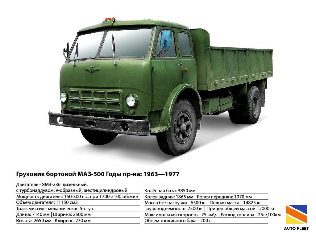 Грузовики МАЗ Грузовик бортовой MAZ500