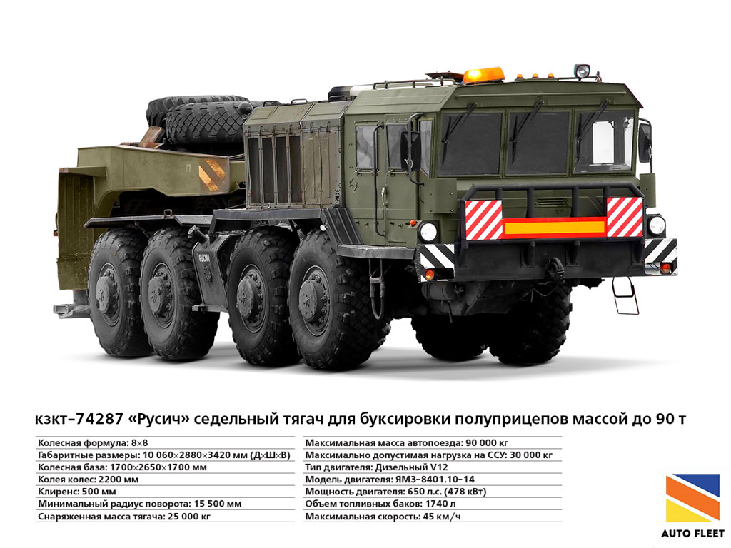 КЗКТ-74287 «Русич» седельный тягач для буксировки полуприцепов массой до 90 тонн