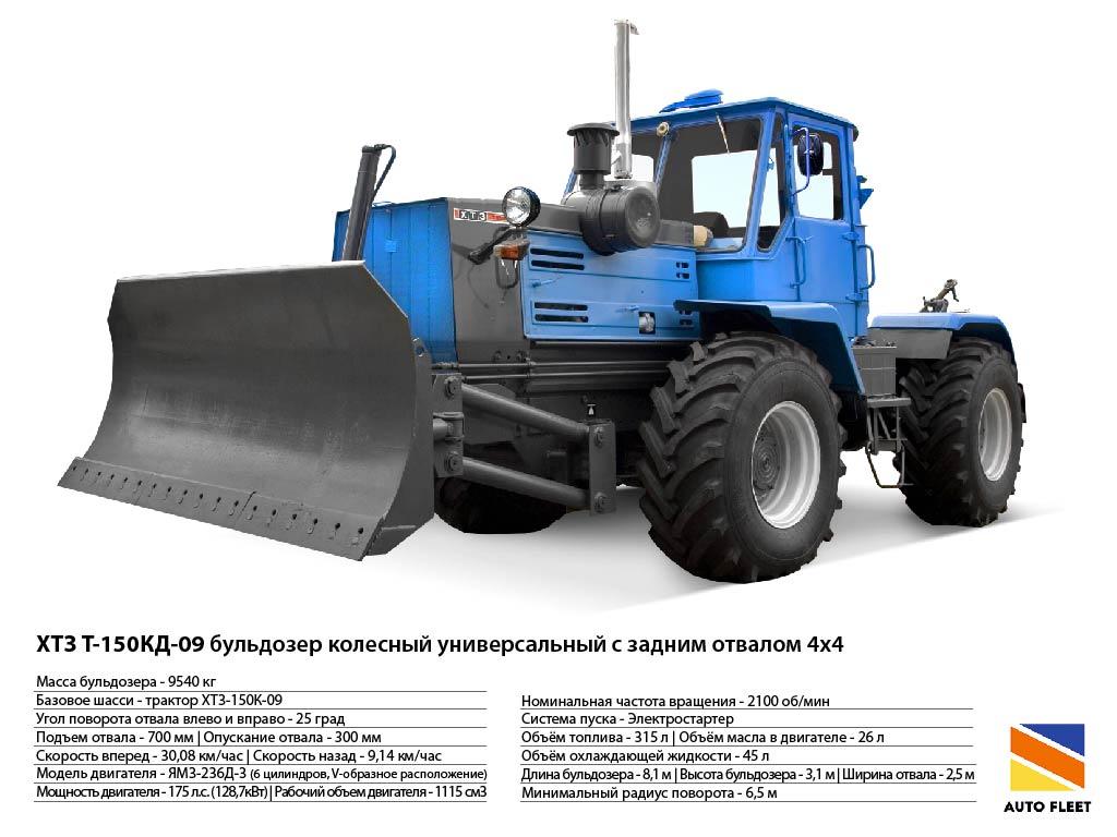 Бульдозеры ХТЗ Т-150КД-09