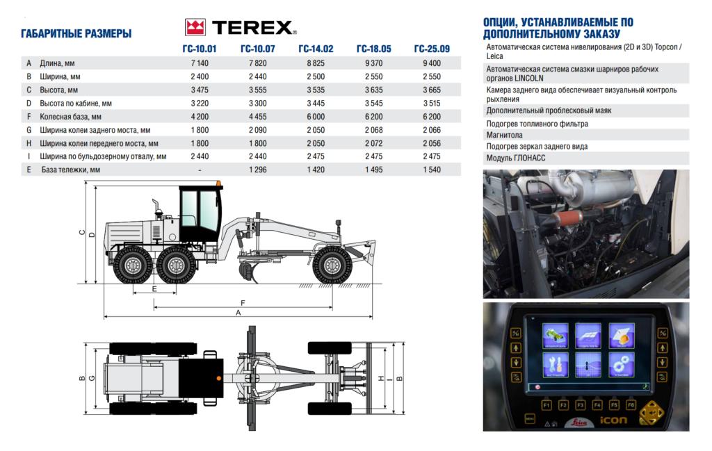 Автогрейдер TEREX GS Series габариты