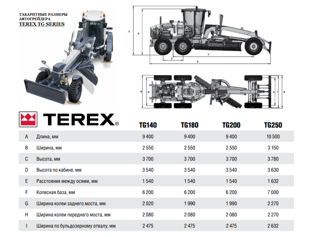 Автогрейдеры Terex TG Series
