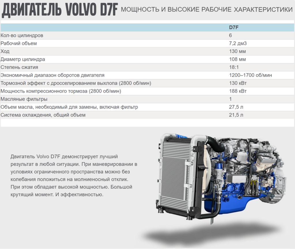 Двигатель VOLVO D7F