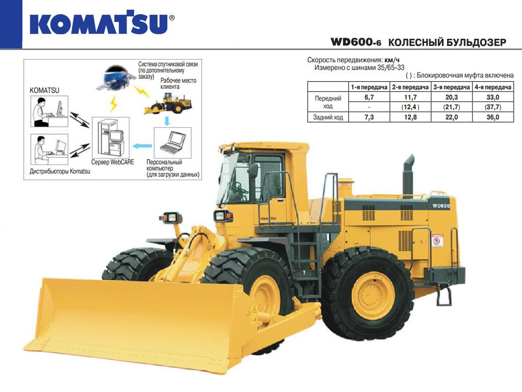 KOMATSU WD600-6 бульдозер колесный в повороте